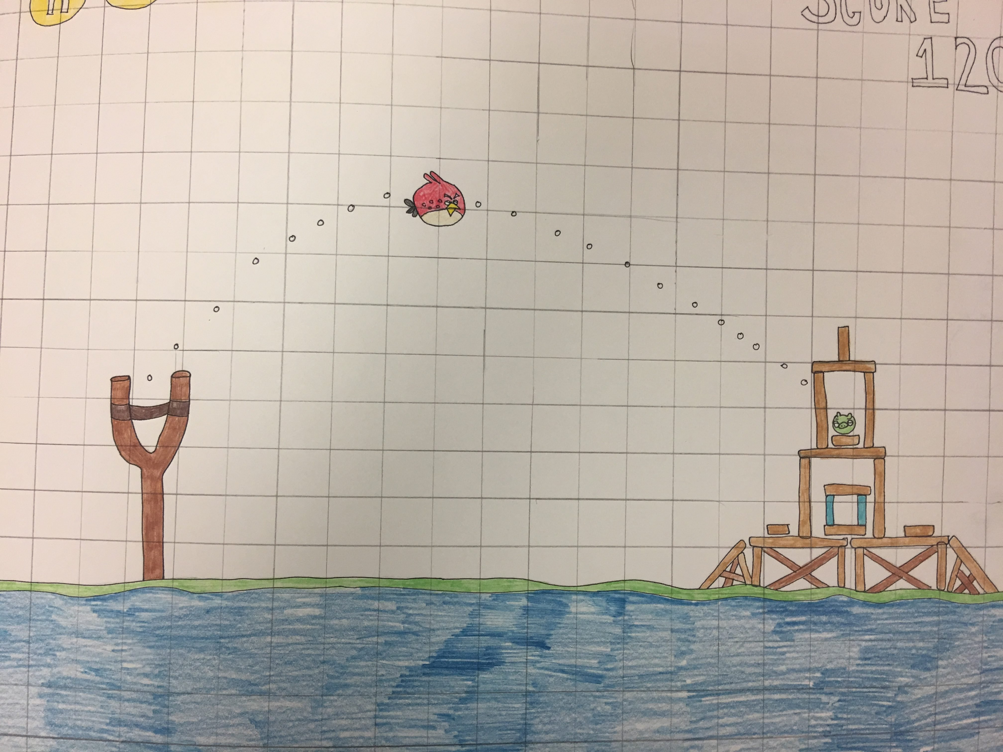 Angry Birds Parabola Project Map
