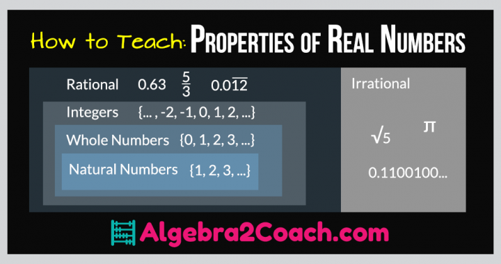 Properties of Real Numbers Answers